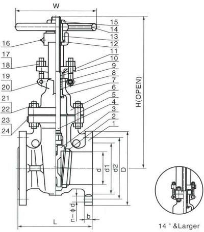 API Flange gate valve.png