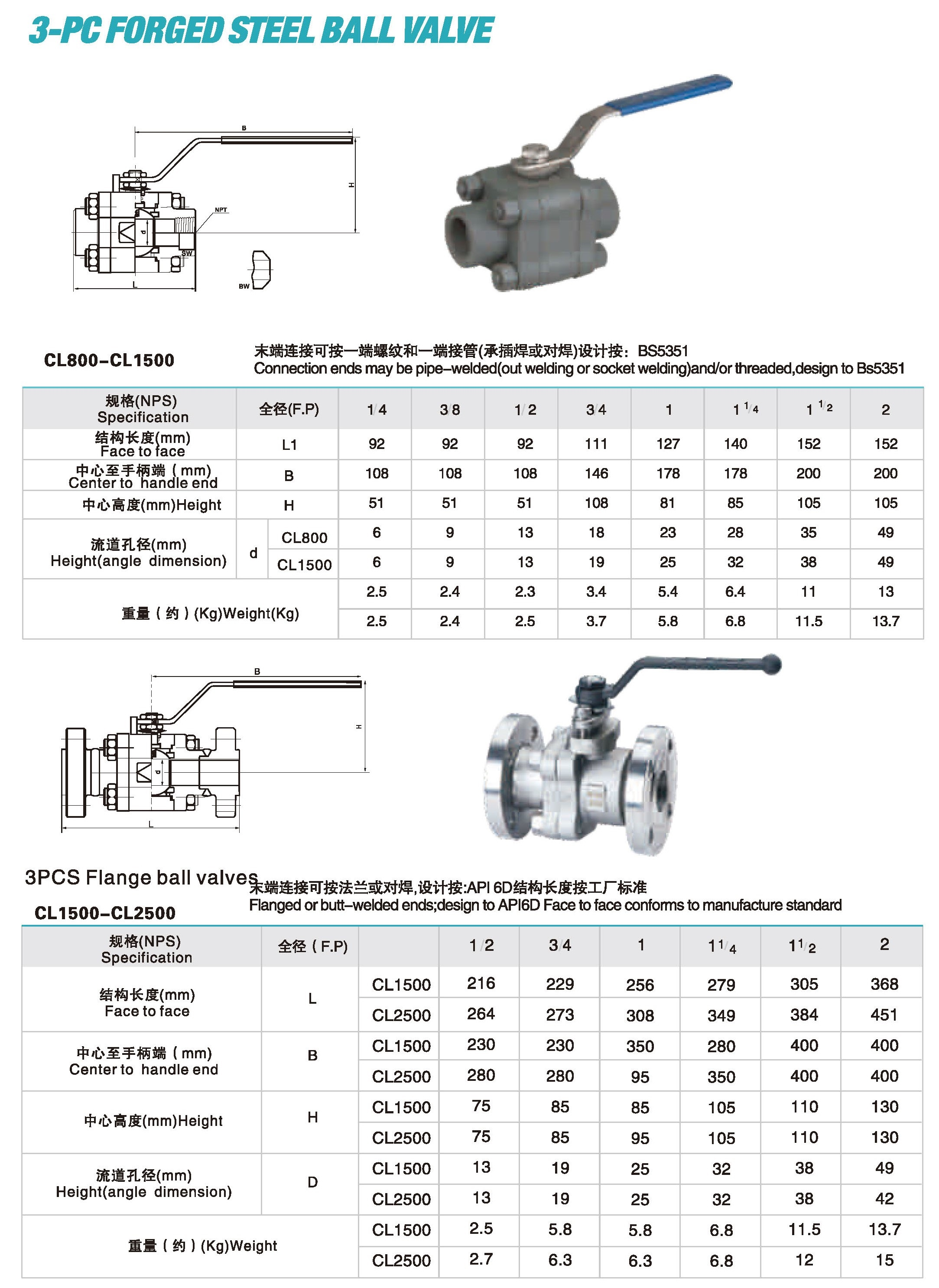 forged steel ball valve