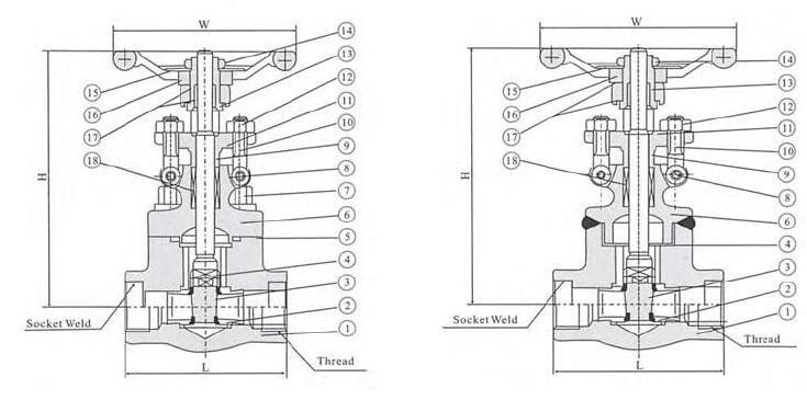 api 602 class 800 pressure rating