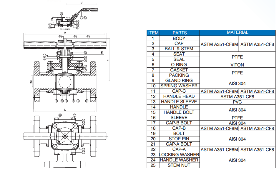 3 way ball valve manufacturers